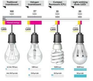 La locura de 【Iluminación de hogar】 que podrás encontrar - No creemos que encuentres un tipo parecido a 【Iluminación de hogar】