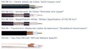 Llega a conseguir este 【Cable Coaxial Rg58u】 en estos fantásticos catálogos que vas a descubrir
