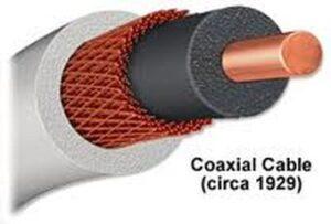 La mejor selección del 【Cable Coaxial Par Trenzado Y Fibra Optica】 que escogerás